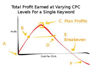 total_profit
